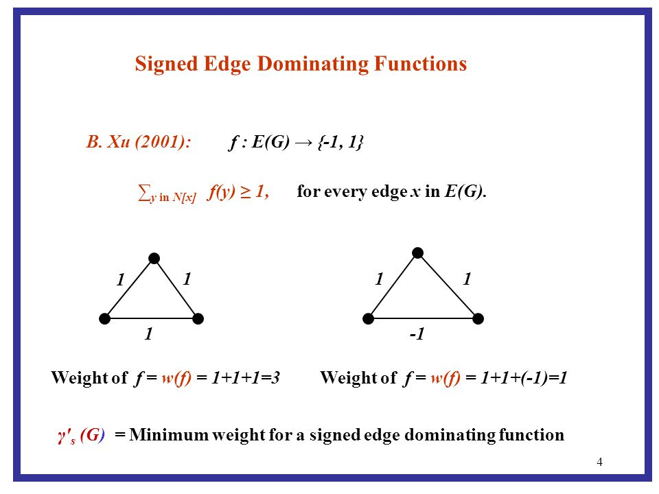 Signed Edge Domination Number of Complete Graph of Order 8 +1 γ′ s1 (K 8 )=16-12=4 Max number of -1 edges: ⌊ (2n-2)/4 ⌋ = ⌊ (2(8)-2)/4 ⌋ =3