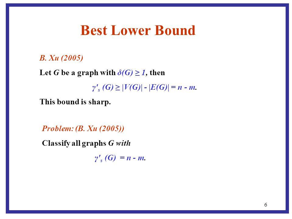 7 Karami, Khodkar, Sheikholeslami (2006) Let G be a graph of order n ≥ 2 with m edges.