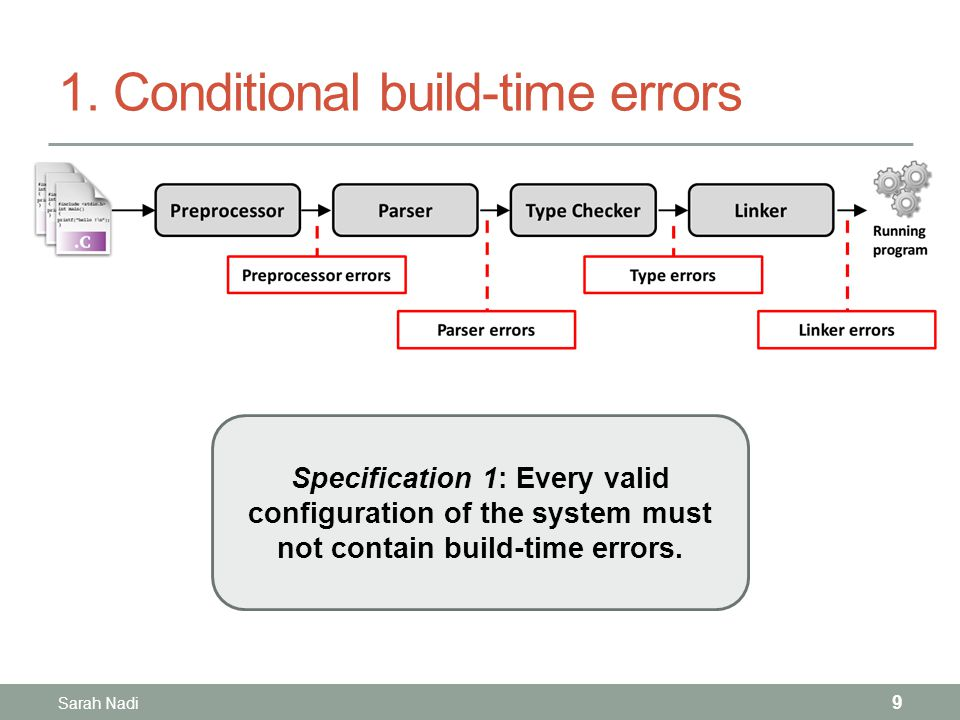 1. Conditional build-time errors Sarah Nadi 9 Specification 1: Every valid configuration of the system must not contain build-time errors.