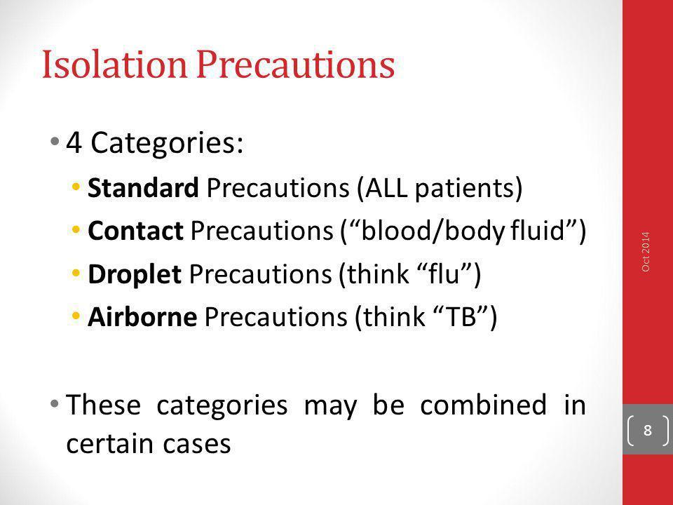 "Isolation Precautions 4 Categories: Standard Precautions (ALL patients) Contact Precautions (""blood/body fluid"") Droplet Precautions (think ""flu"") Air"