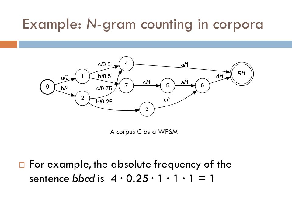 Example: N-gram counting in corpora A corpus C as a WFSM  For example, the absolute frequency of the sentence bbcd is 4 · 0.25 · 1 · 1 · 1 = 1