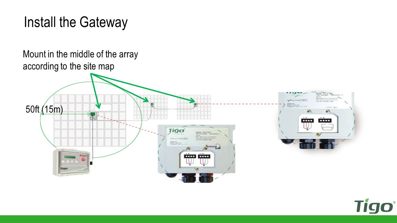 Install the Gateway Locate the location of the Gateway in the site map, near the physical center of the array Mount the Gateways either to the frame of the module or racking system Run communication cable from the MMU to the Gateways in series