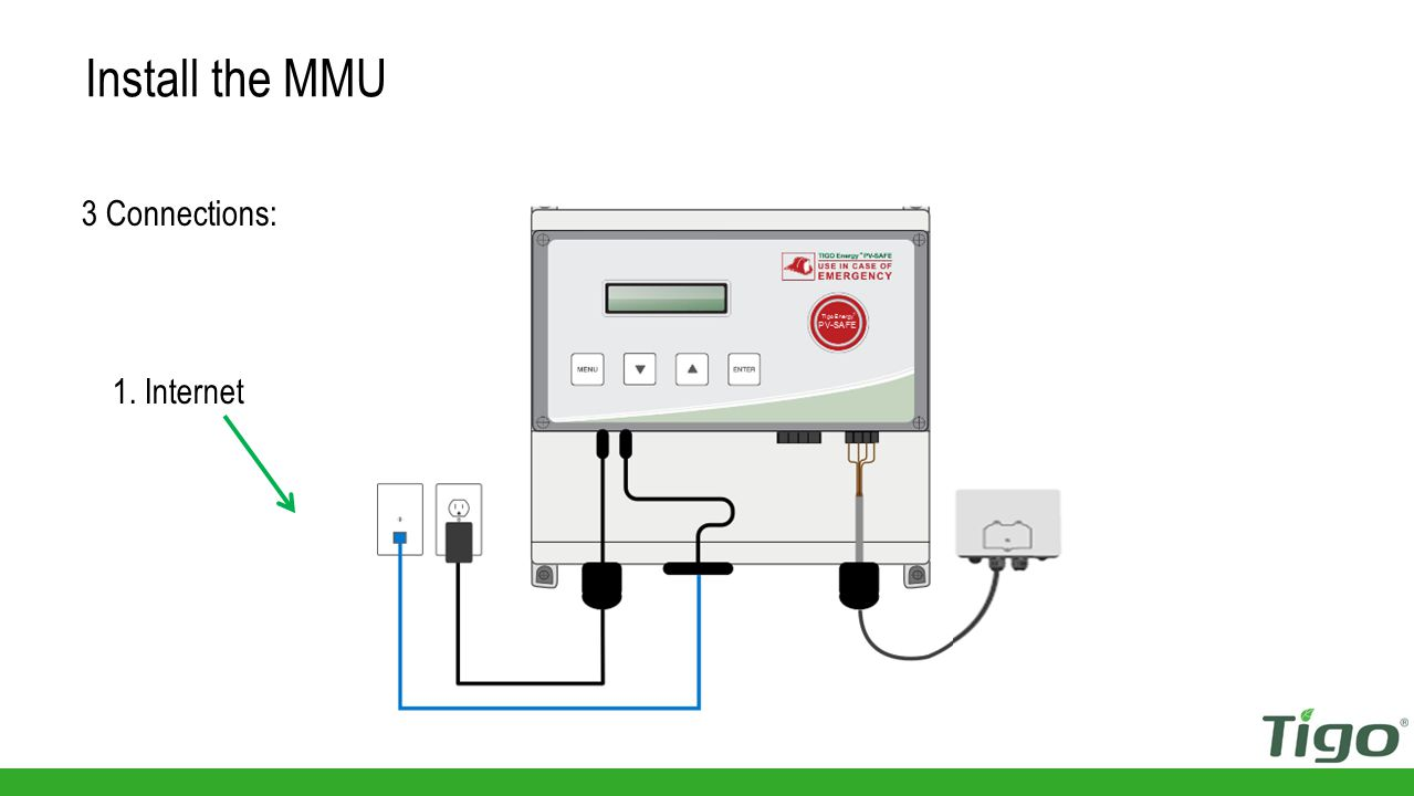 Enter string information per chosen inverter Configure the System If you're strings are uneven press