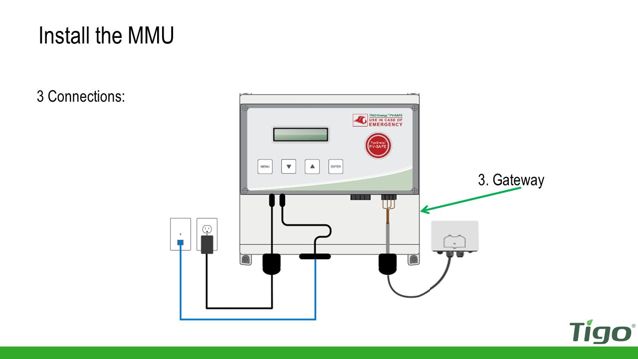 Install the MMU 3. Gateway 3 Connections: