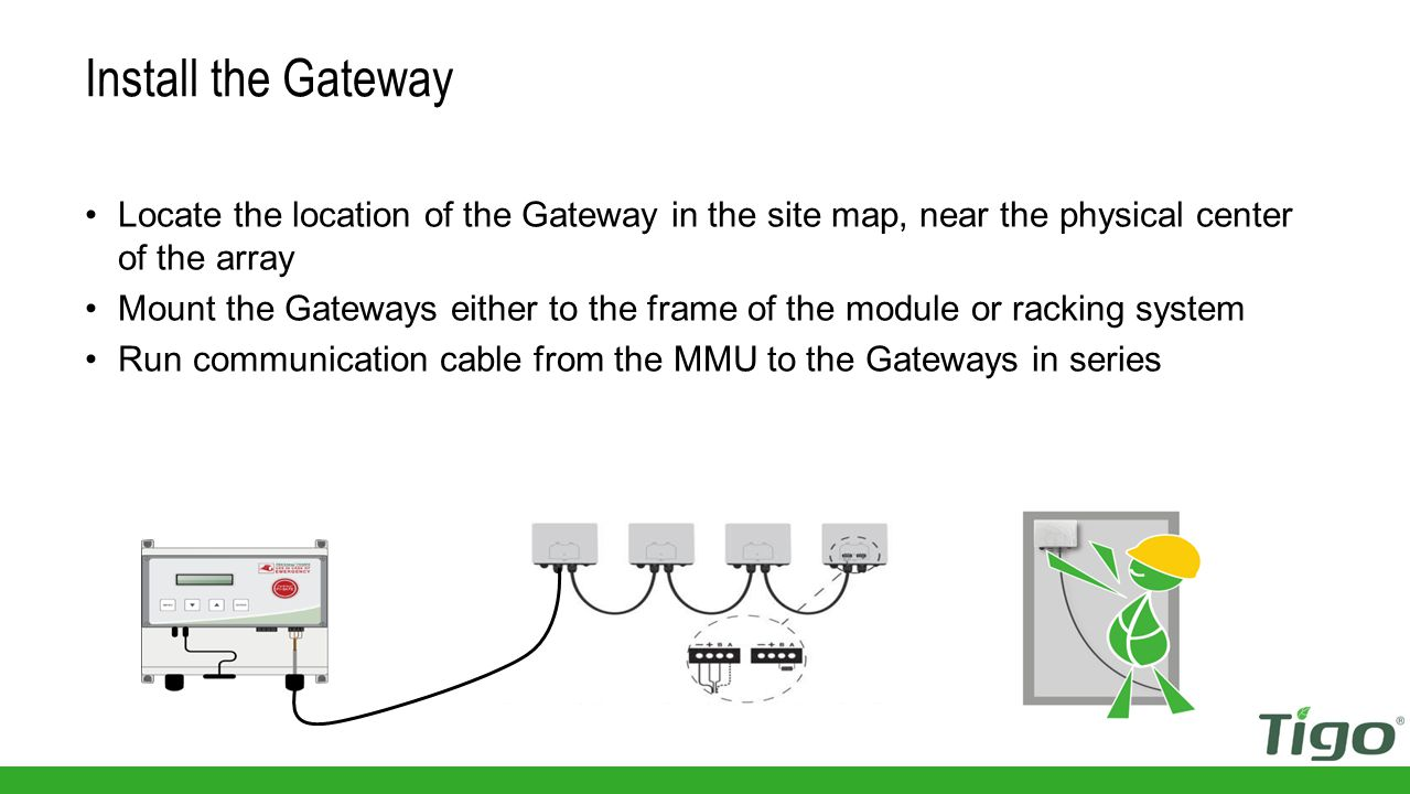 Keep on your maps the Gateway's MAC ID: Tigo MMUs have 16 digit MAC IDs Located on the on housing of gateway