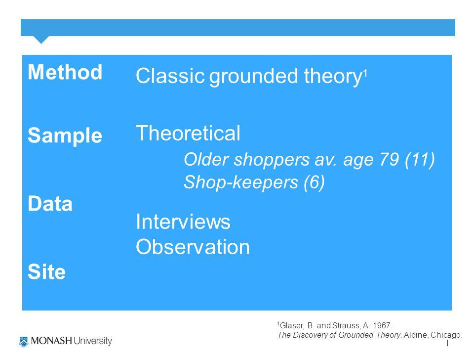 Method Sample Data Site Classic grounded theory 1 Theoretical Older shoppers av.