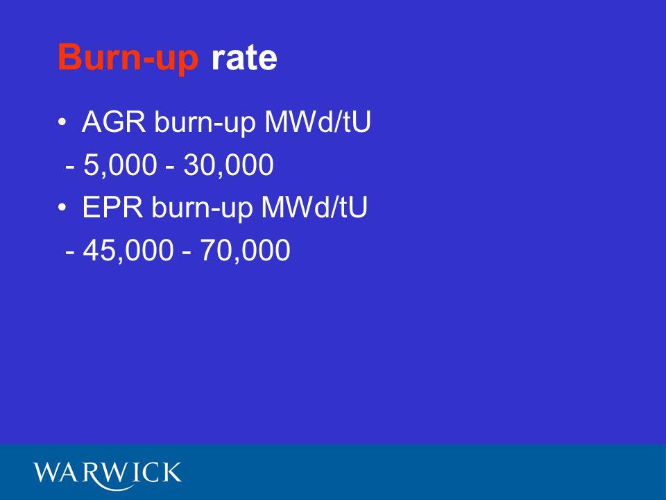 Spent fuel pools KW sq m at 5 yrs: AGR – 10.8 EPR – 17.2