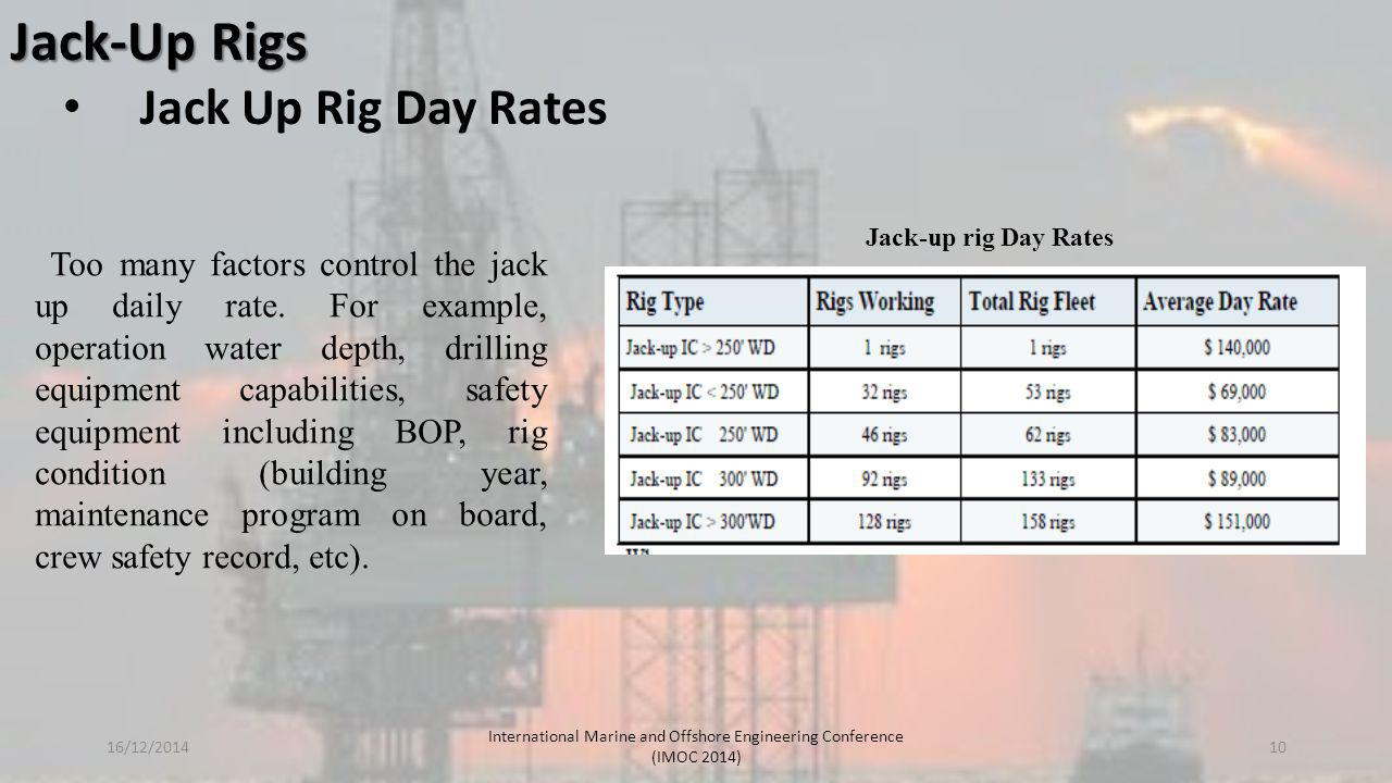 Jack-Up Rigs Jack Up Rig Day Rates Too many factors control the jack up daily rate. For example, operation water depth, drilling equipment capabilitie
