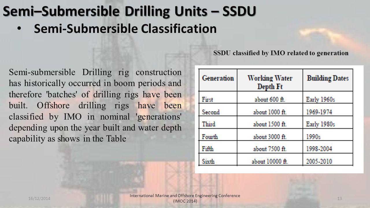 Semi–Submersible Drilling Units – SSDU Semi-Submersible Classification Semi-submersible Drilling rig construction has historically occurred in boom pe