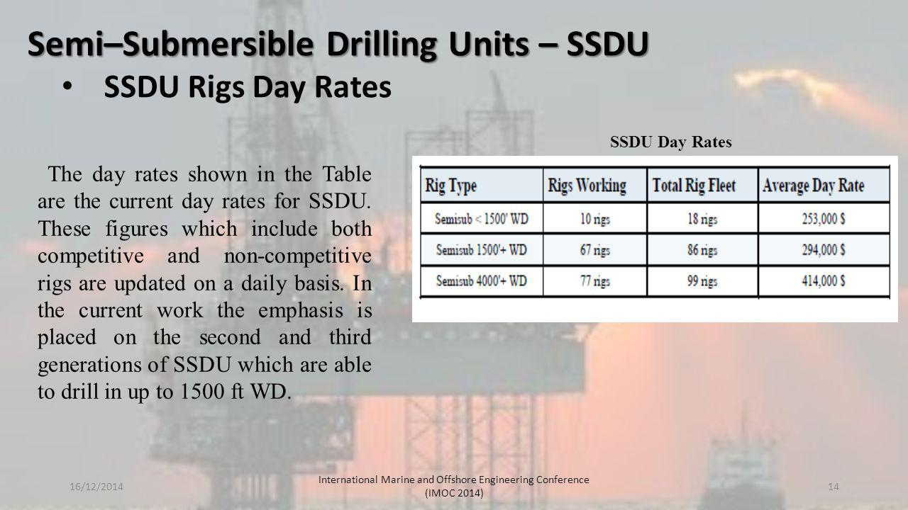 Semi–Submersible Drilling Units – SSDU SSDU Rigs Day Rates The day rates shown in the Table are the current day rates for SSDU. These figures which in