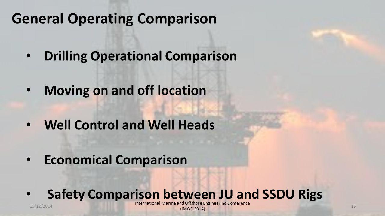 General Operating Comparison Drilling Operational Comparison Moving on and off location Well Control and Well Heads Economical Comparison Safety Compa