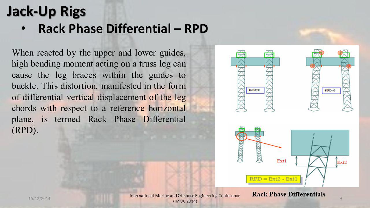 General Operating Comparison Safety Comparison between JU and SSDU Rigs The SSDU has the worst safety record due to subsea BOP, stability, anchoring operations in rough weather and sea movement problems if compared with the jack-up rig.