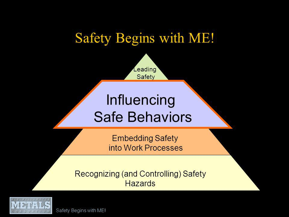 Safety Begins with ME. Leading Safety Safety Begins with ME.
