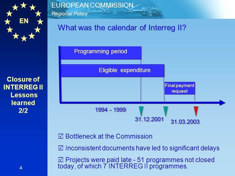 EN Regional Policy EUROPEAN COMMISSION 5 INTERREG III: 81 programmes to be closed  INTERREG III is mono-fund : only one DG involved in the process Final payment request Final payment request 2000 - 2006 Programming period Eligible expenditure 31.12.2008 31.03.2010 Closure of INTERREG III Calendar 1/1