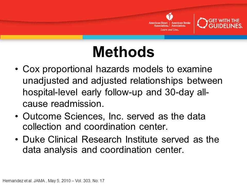 Hernandez et al. JAMA, May 5, 2010 – Vol. 303, No.
