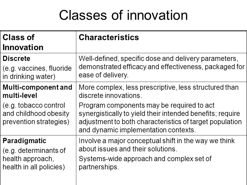 Classes of innovation Class of Innovation Characteristics Discrete (e.g.