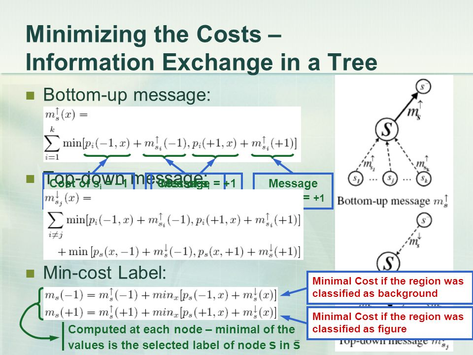 Minimizing the Costs – Information Exchange in a Tree Bottom-up message: Top-down message: Min-cost Label: Cost of s i = –1 and s = x Message from s i