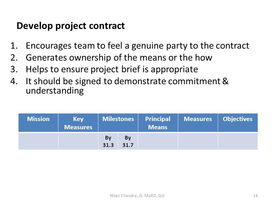 Develop project contract 1.Encourages team to feel a genuine party to the contract 2.Generates ownership of the means or the how 3.Helps to ensure project brief is appropriate 4.It should be signed to demonstrate commitment & understanding MissionKey Measures MilestonesPrincipal Means MeasuresObjectives By 31.3 By 31.7 Niten Chandra, JS, MoRD, GoI14