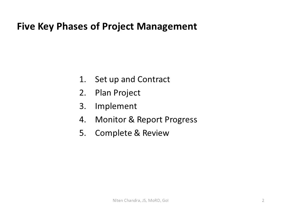 Five Key Phases of Project Management 1.Set up and Contract 2.Plan Project 3.Implement 4.Monitor & Report Progress 5.Complete & Review Niten Chandra, JS, MoRD, GoI2