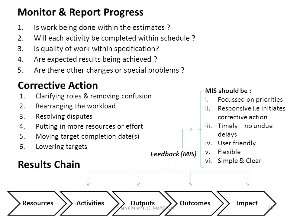 Monitor & Report Progress 1.Is work being done within the estimates ? 2.Will each activity be completed within schedule ? 3.Is quality of work within