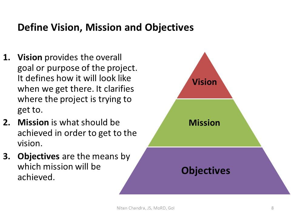 Define Vision, Mission and Objectives 1.Vision provides the overall goal or purpose of the project. It defines how it will look like when we get there