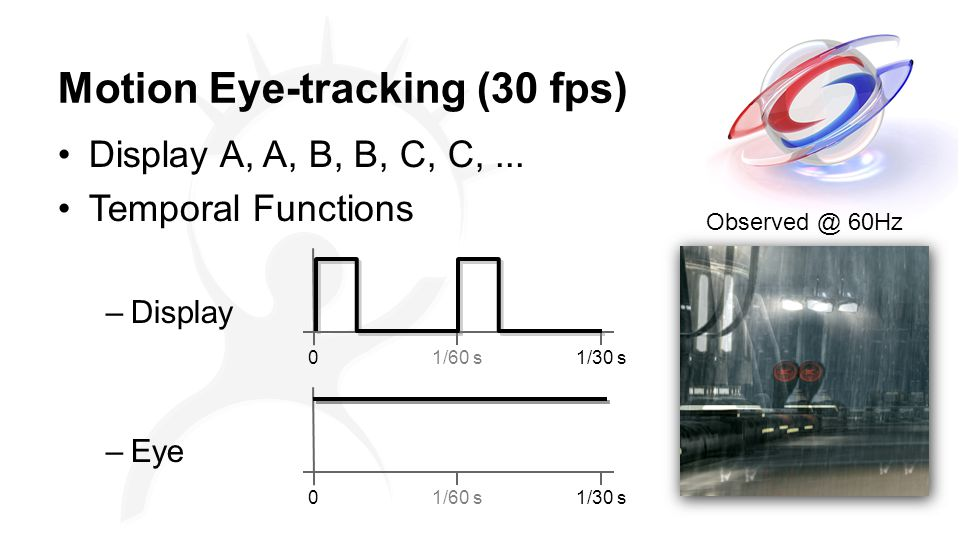 Motion Eye-tracking (30 fps) Observed @ 60Hz Display A, A, B, B, C, C,...