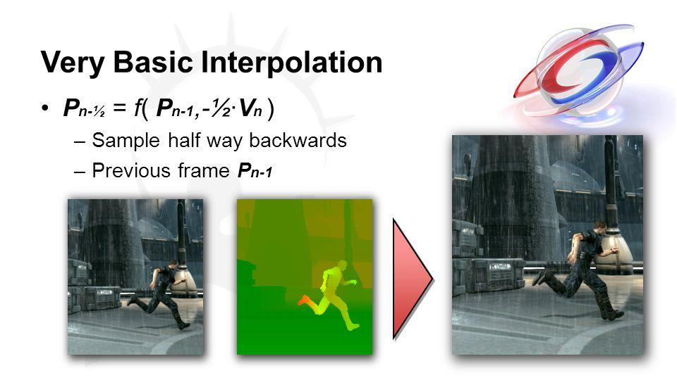 Very Basic Interpolation P n-½ = f( P n-1,-½·V n ) –Sample half way backwards –Previous frame P n-1