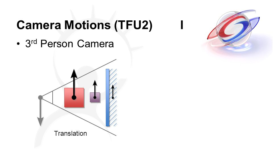 Camera Motions (TFU2)I 3 rd Person Camera Translation