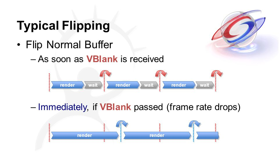 Typical Flipping Flip Normal Buffer –As soon as VBlank is received –Immediately, if VBlank passed (frame rate drops) waitrender wait render wait render