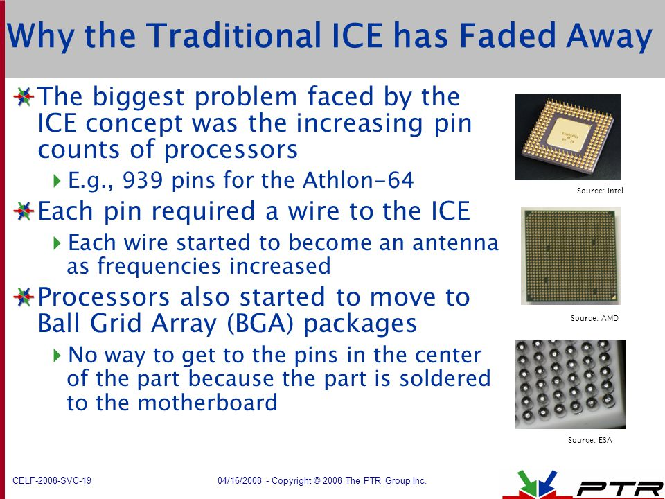 CELF-2008-SVC-19 04/16/2008 - Copyright © 2008 The PTR Group Inc. Why the Traditional ICE has Faded Away The biggest problem faced by the ICE concept