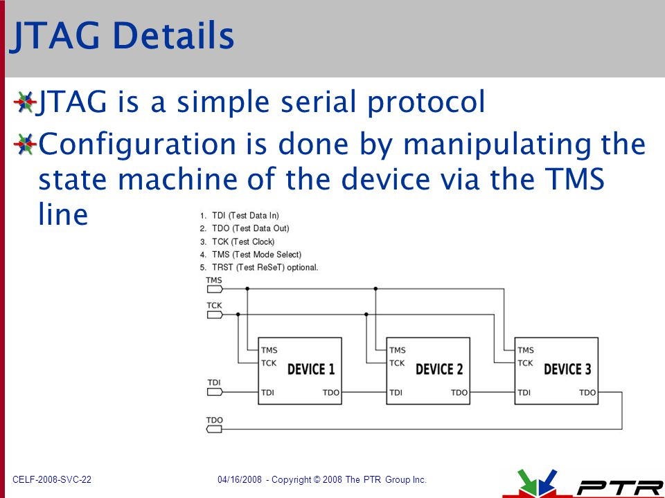 CELF-2008-SVC-22 04/16/2008 - Copyright © 2008 The PTR Group Inc. JTAG Details JTAG is a simple serial protocol Configuration is done by manipulating