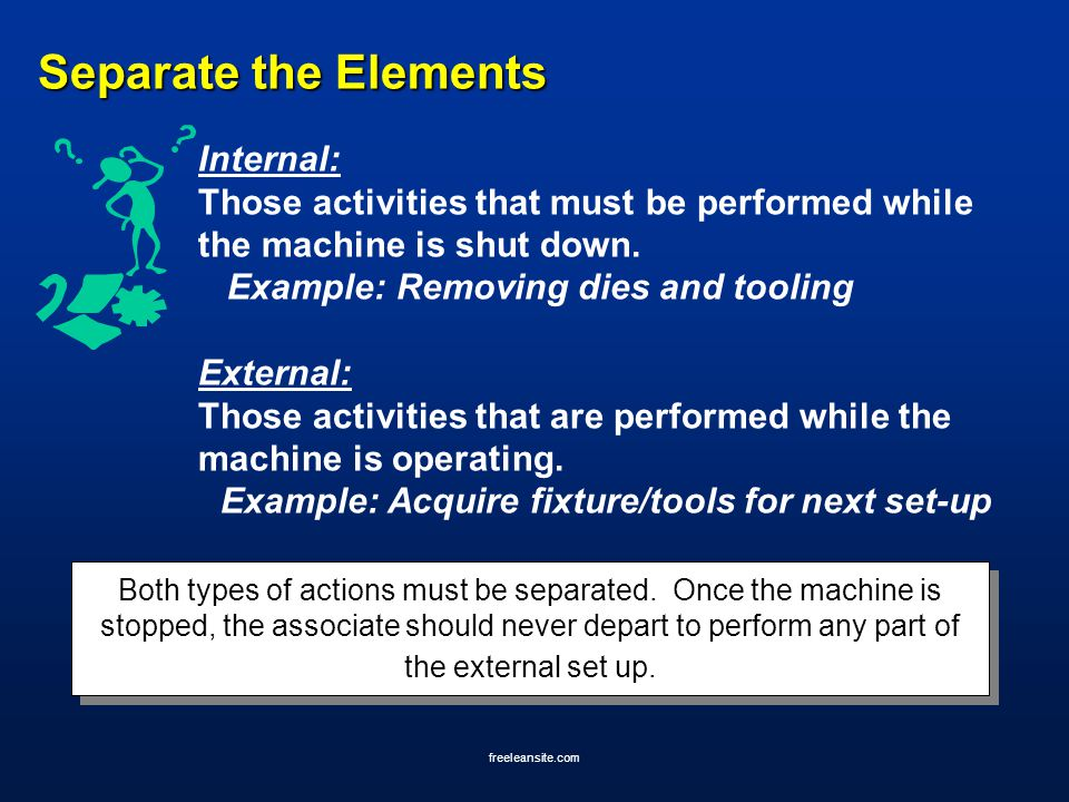 freeleansite.com Separate the Elements Internal: Those activities that must be performed while the machine is shut down. Example: Removing dies and to