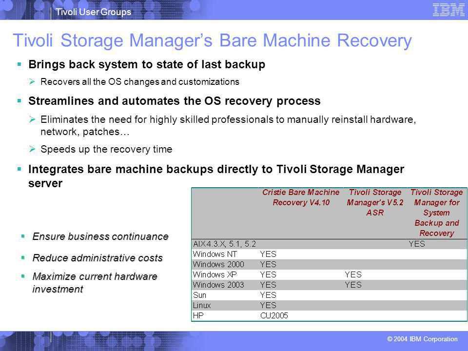 Tivoli User Groups © 2004 IBM Corporation Tivoli Storage Manager's Bare Machine Recovery  Ensure business continuance  Reduce administrative costs  Maximize current hardware investment  Brings back system to state of last backup  Recovers all the OS changes and customizations  Streamlines and automates the OS recovery process  Eliminates the need for highly skilled professionals to manually reinstall hardware, network, patches…  Speeds up the recovery time  Integrates bare machine backups directly to Tivoli Storage Manager server
