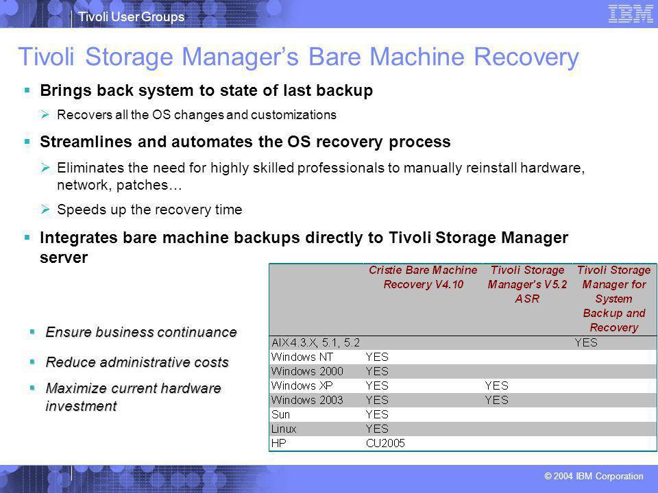 Tivoli User Groups © 2004 IBM Corporation Tivoli Storage Manager's Bare Machine Recovery  Ensure business continuance  Reduce administrative costs 