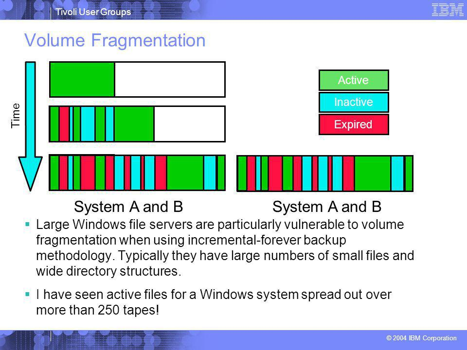 Tivoli User Groups © 2004 IBM Corporation Volume Fragmentation  Large Windows file servers are particularly vulnerable to volume fragmentation when using incremental-forever backup methodology.