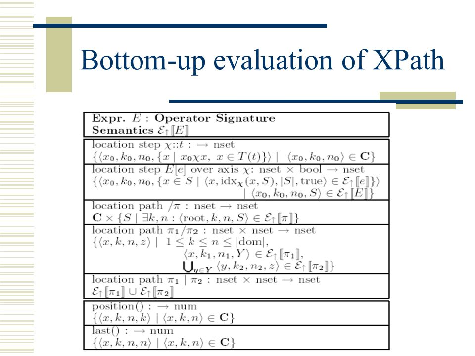 Bottom-up evaluation of XPath