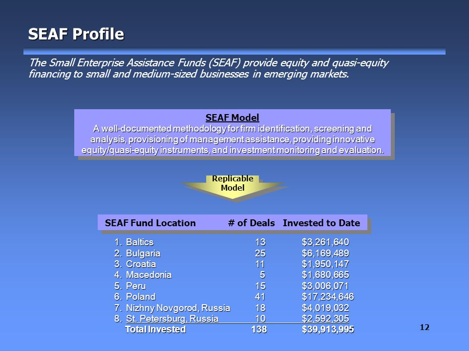 12 SEAF Profile The Small Enterprise Assistance Funds (SEAF) provide equity and quasi-equity financing to small and medium-sized businesses in emerging markets.