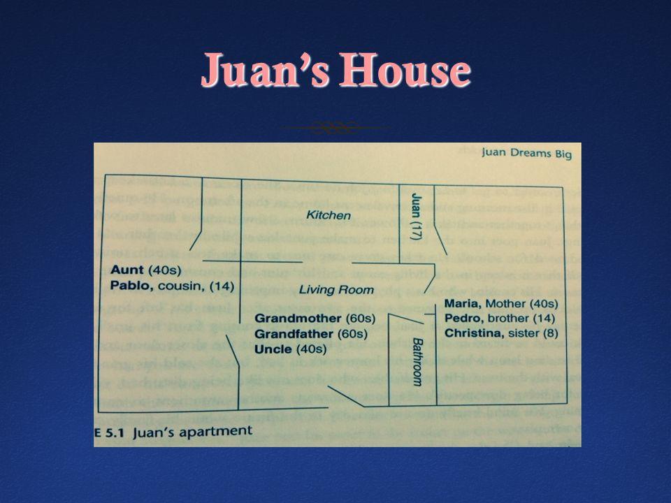 Juan's House