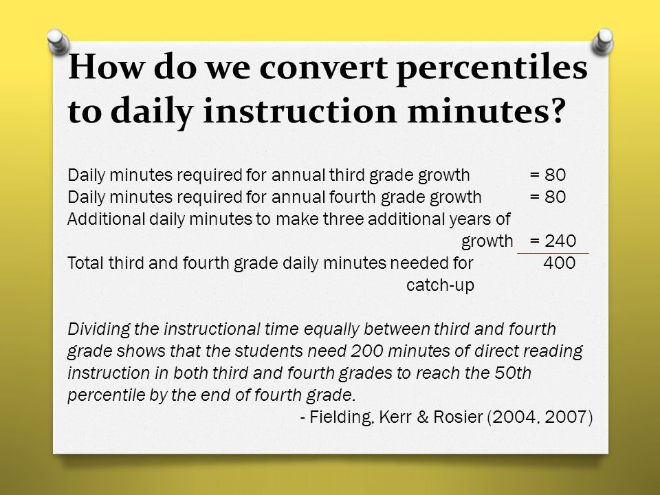 How do we convert percentiles to daily instruction minutes? Daily minutes required for annual third grade growth= 80 Daily minutes required for annual