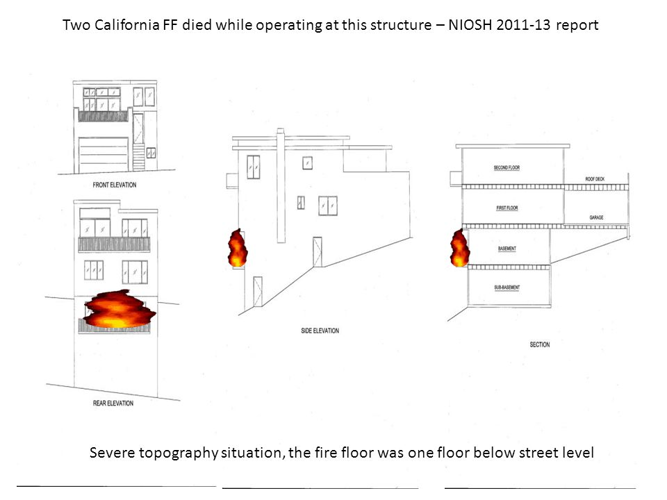 Two California FF died while operating at this structure – NIOSH 2011-13 report Severe topography situation, the fire floor was one floor below street