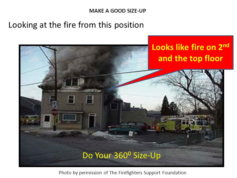 Photo by permission of The Firefighters Support Foundation Looking at the fire from this position Do Your 360 0 Size-Up Looks like fire on 2 nd and th