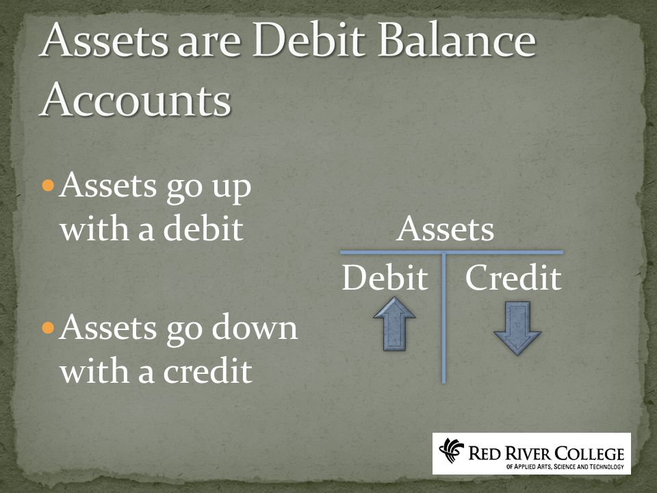 Assets go up with a debit Assets go down with a credit Assets Debit Credit
