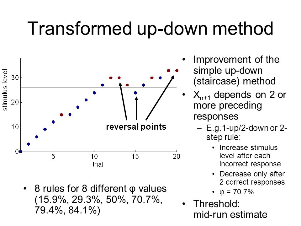 Transformed up-down method Improvement of the simple up-down (staircase) method X n+1 depends on 2 or more preceding responses –E.g.1-up/2-down or 2- step rule: Increase stimulus level after each incorrect response Decrease only after 2 correct responses φ = 70.7% Threshold: mid-run estimate 8 rules for 8 different φ values (15.9%, 29.3%, 50%, 70.7%, 79.4%, 84.1%) reversal points