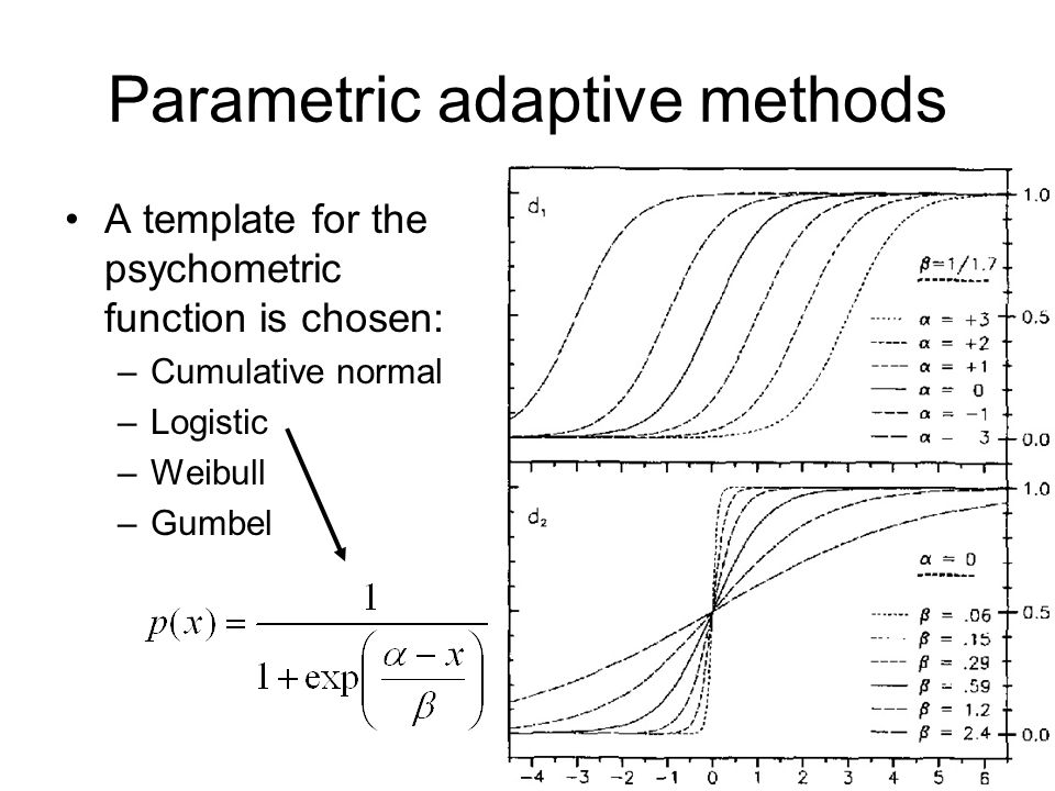 Parametric adaptive methods A template for the psychometric function is chosen: –Cumulative normal –Logistic –Weibull –Gumbel