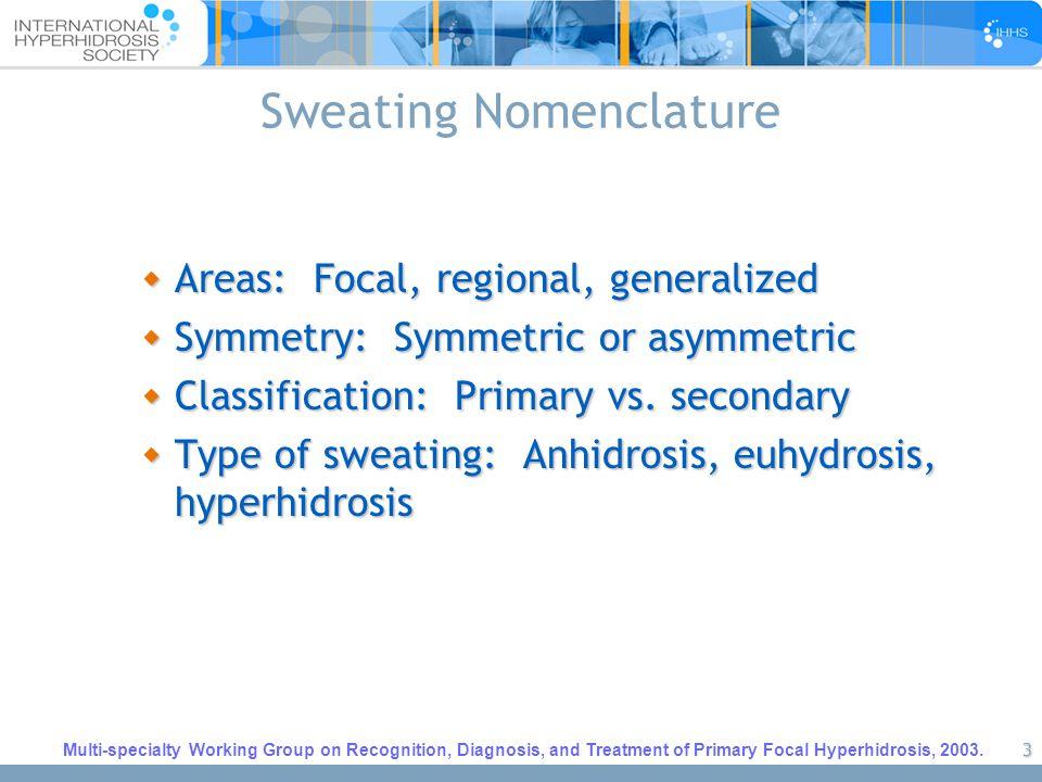 4 Hyperhidrosis