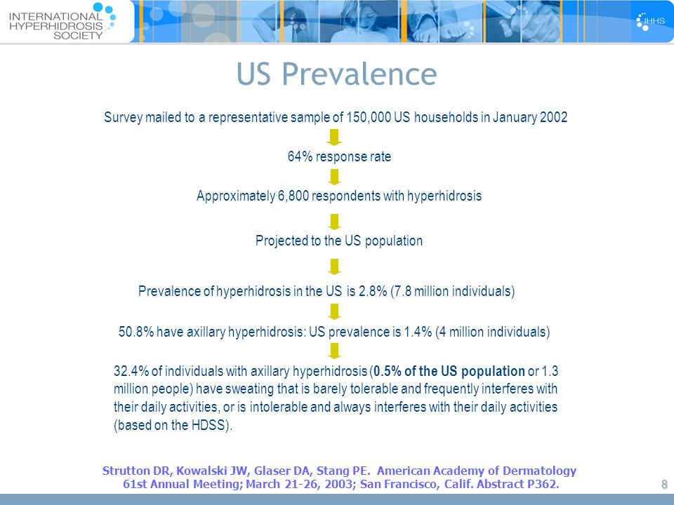 19 Summary Primary Focal Hyperhidrosis is a separate and unique disease separate and unique disease Bilateral & symmetricBilateral & symmetric Axilla, palms, soles, craniofacialAxilla, palms, soles, craniofacial Onset in childhood and adolescenceOnset in childhood and adolescence Significant impact on quality of lifeSignificant impact on quality of life Effective therapiesEffective therapies