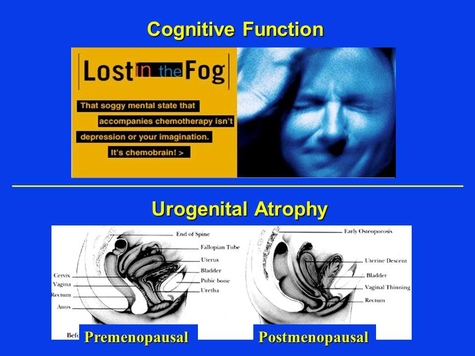 Cognitive Function Urogenital Atrophy PremenopausalPostmenopausal