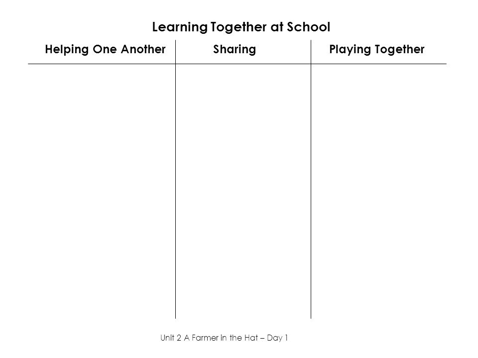 Learning Together at School Helping One Another Sharing Playing Together Unit 2 A Farmer in the Hat – Day 1