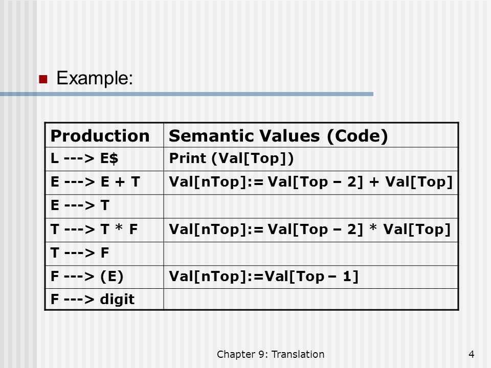 Chapter 9: Translation15 Three Address Code: Advantages? Disadvantages?
