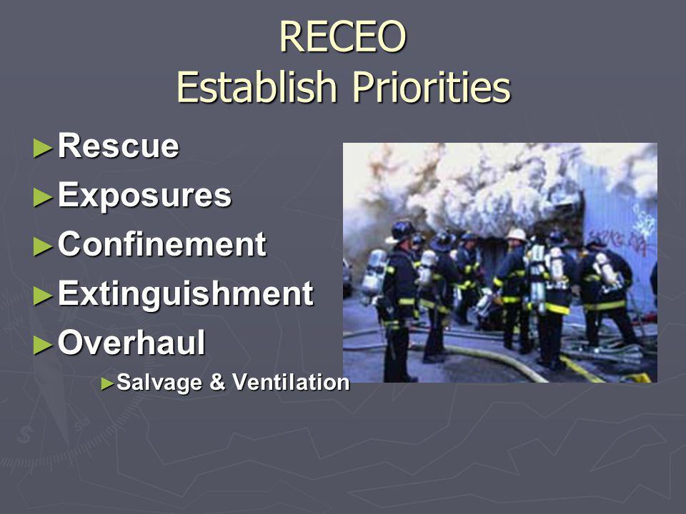 RECEO Establish Priorities ► Rescue ► Exposures ► Confinement ► Extinguishment ► Overhaul ► Salvage & Ventilation
